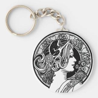 Art Deco Keyring Basic Round Button Key Ring
