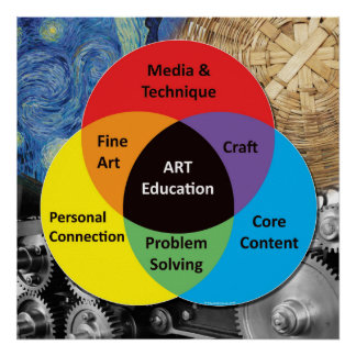 Art Education Poster