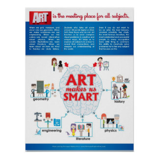 ART makes us SMART Poster