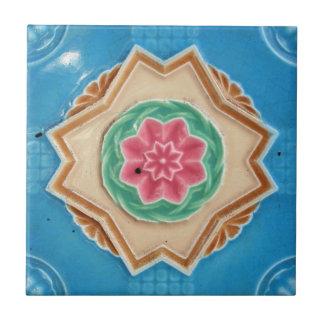 Art Nouveau's Majolica Tiles
