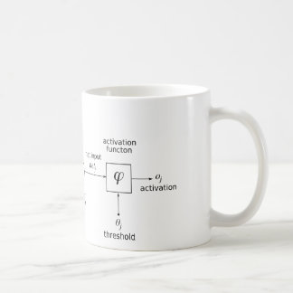 Artificial Neural Network Basic White Mug