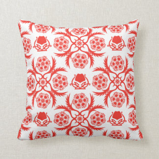 Asian/Middle Eastern pattern (Red) Cushions