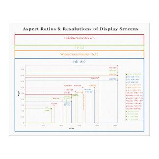 Aspect Ratios & Resolutions of Display Screens Canvas Prints