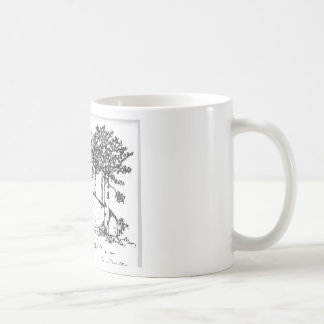 Aspen Grove Coffee Mug