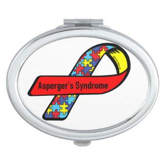 Aspergers Awareness Travel Mirrors