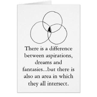 Aspirations, dreams and fantasies card
