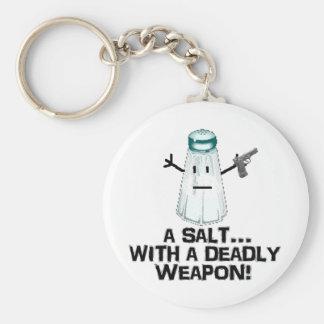 Assault! Basic Round Button Key Ring