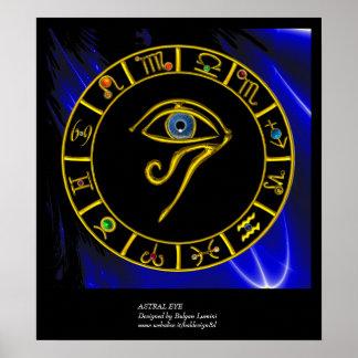 ASTRAL HORUS EYE ,BLUE TALISMAN Astrology Chart