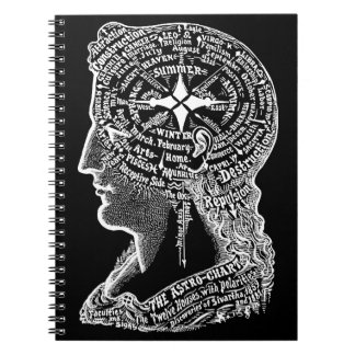 Astro Chart Notebook