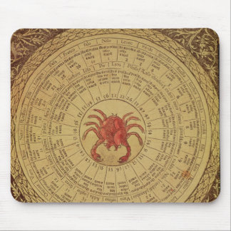 Astrological table of Cancer Mouse Pad