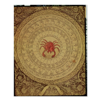 Astrological table of Cancer Poster