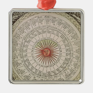 Astrological table of the Sun Silver-Colored Square Decoration