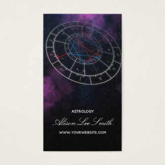 Astrology Consultant Astrologer Business Card