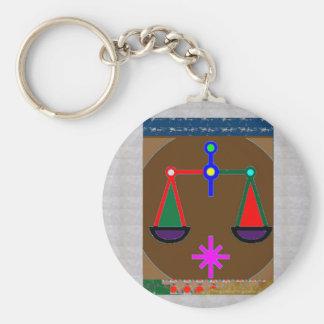 Astrology Practioner  Symbols Giveaways ZODIAC FUN Keychains