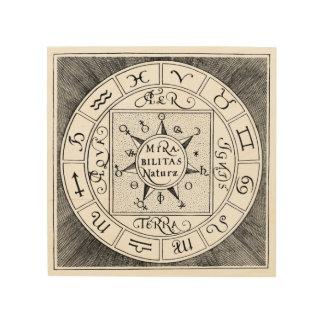 Astrology Sign Zodiac Symbols