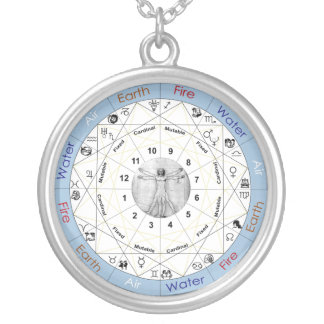 Astrology wheel blue silver plated necklace