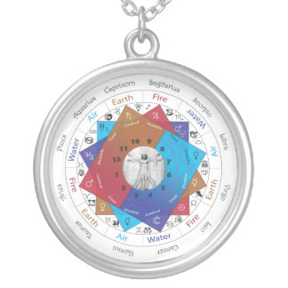 Astrology wheel silver plated necklace
