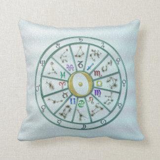 Astrology Zodiac Wheel +gift Cushion
