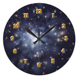 Astronomy Clocks