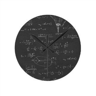 Astrophysics diagrams and formulas wall clock