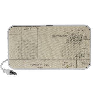 Atlantic Islands Speaker System