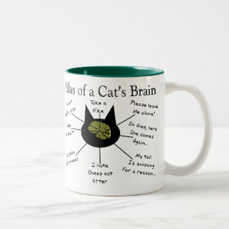 Atlas Of a Cat s Brain Coffee Mugs
