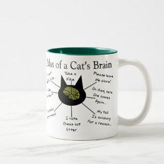 Atlas Of a Cat's Brain Two-Tone Coffee Mug