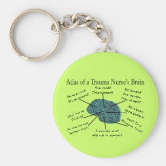 Atlas of a Trauma Nurse's Brain Key Ring