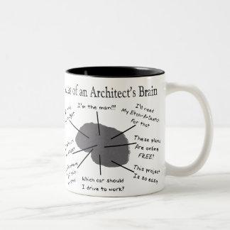 Atlas of an Architect s Brain Mug