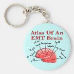 Atlas Of An EMT Brain Keychain