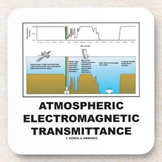 Atmospheric Electromagnetic Transmittance Drink Coaster