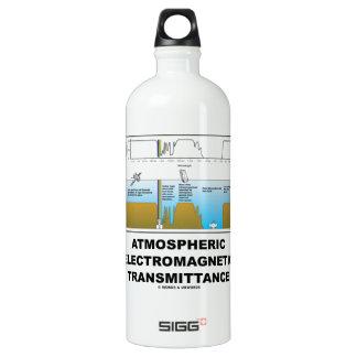 Atmospheric Electromagnetic Transmittance Water Bottle