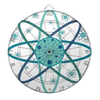 Atom Dartboard