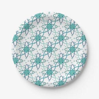 Atom Paper Plate