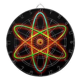 Atomic concept. dartboard