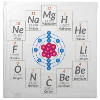 Atomic Countdown Napkin