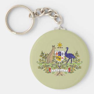 Australia, Australia Keychains