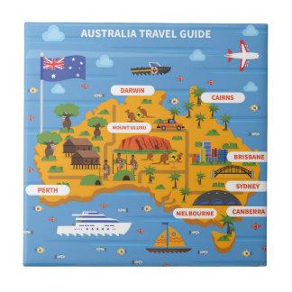 Australia Travel Guide Poster Tile