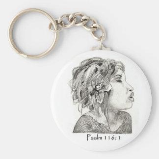 Author of Faith Designs keychain