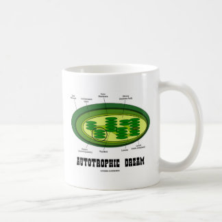 Autotrophic Dream (Biology Humor Food For Thought) Coffee Mugs