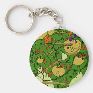 Autumn fruits key ring