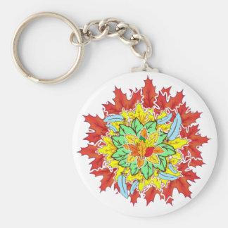 autumn leaf key ring