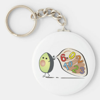 avocados numbers key ring
