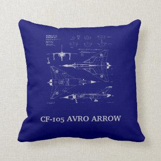 Avro Arrow Blueprint Cushion