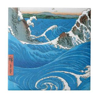 Awa Province, Naruto Whirlpools by Ando Hiroshige Tile