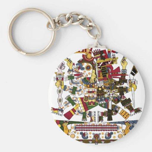 Aztec Duality Keychain