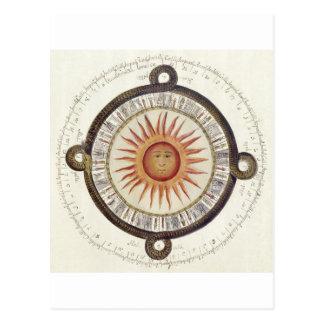 Aztec Sun Stone Postcard