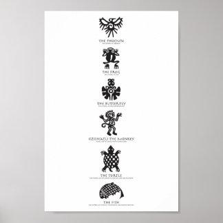 Aztec Symbols Poster
