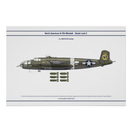 B-25 Load 2 Posters