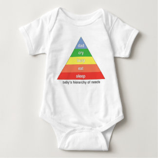 Baby's Hierarchy of Needs - DAD Baby Bodysuit
